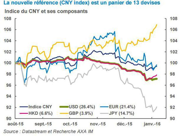 cny reference currency