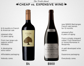 difference expensive wine bottle bottle