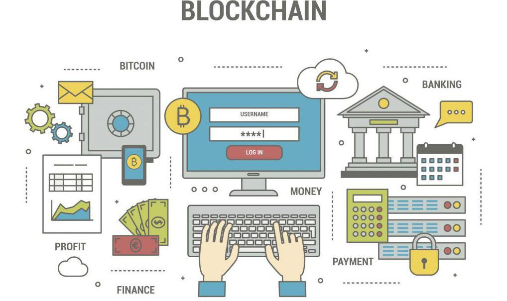 What is the Blockchain ?