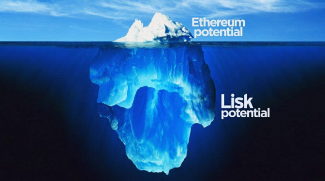 Buy Lisk, courses, prices
