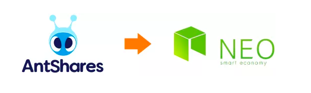 Buy NEO (NEO): All about its Price, Courses and other Crypto